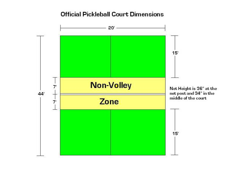 Tennis Court Dimensions Diagram Tennis Get Free Image